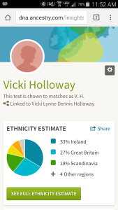 suprise, DNA results!
