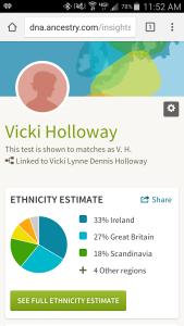 suprise, DNA results!